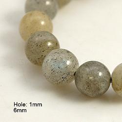 NaturalLabradorite Beads Strands, Round, 6mm, Hole: 1mm